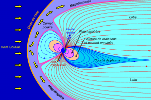 magnetosphere_francais_coupe
